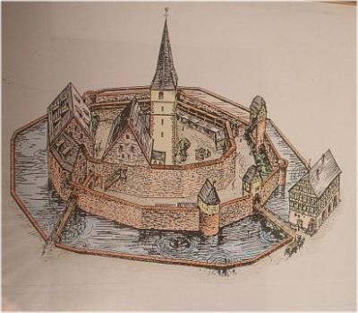 Unsere Kirchenburg früher